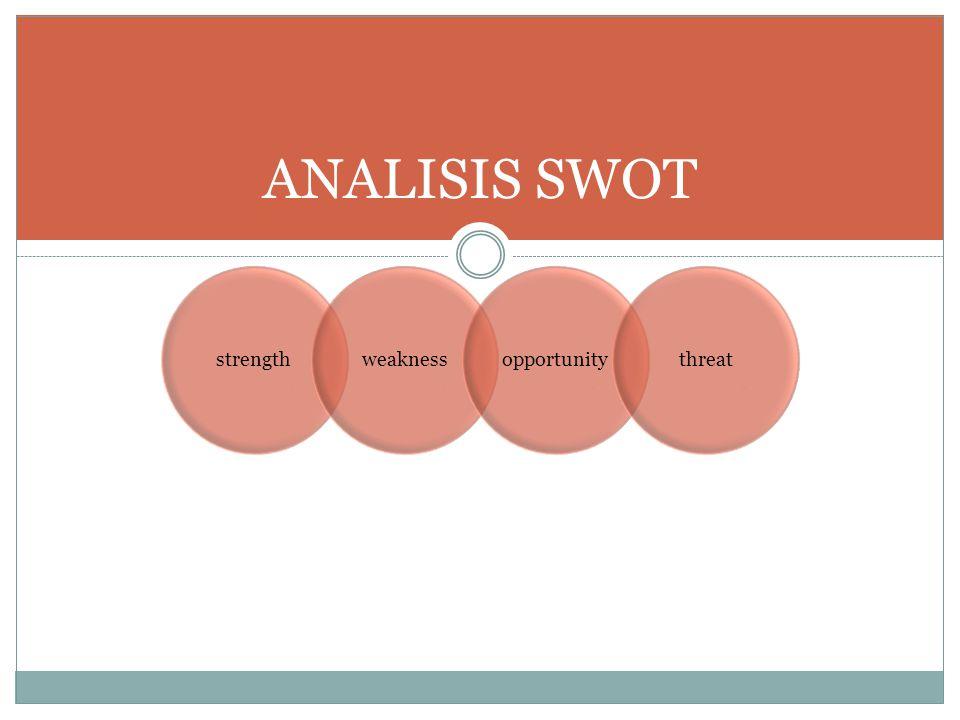 ANALISIS SWOT strengthweaknessopportunitythreat