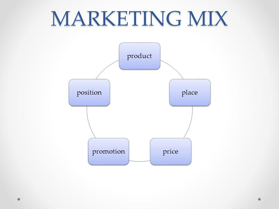 MARKETING MIX productplacepricepromotionposition