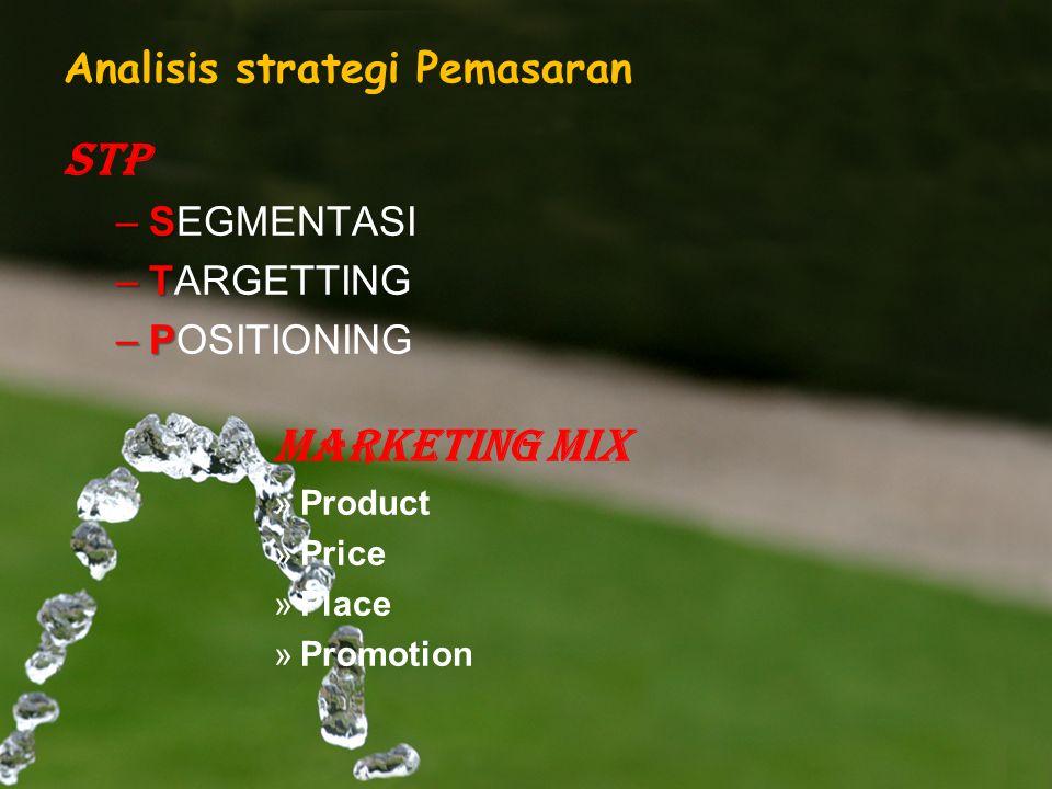 Analisis strategi Pemasaran STP –S –SEGMENTASI –T –TARGETTING –P –POSITIONING MARKETING MIX »Product »Price »Place »Promotion