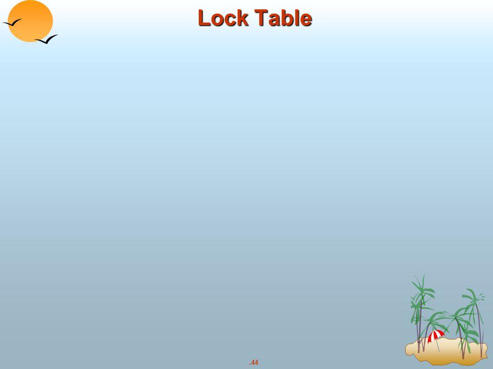 .44 Lock Table