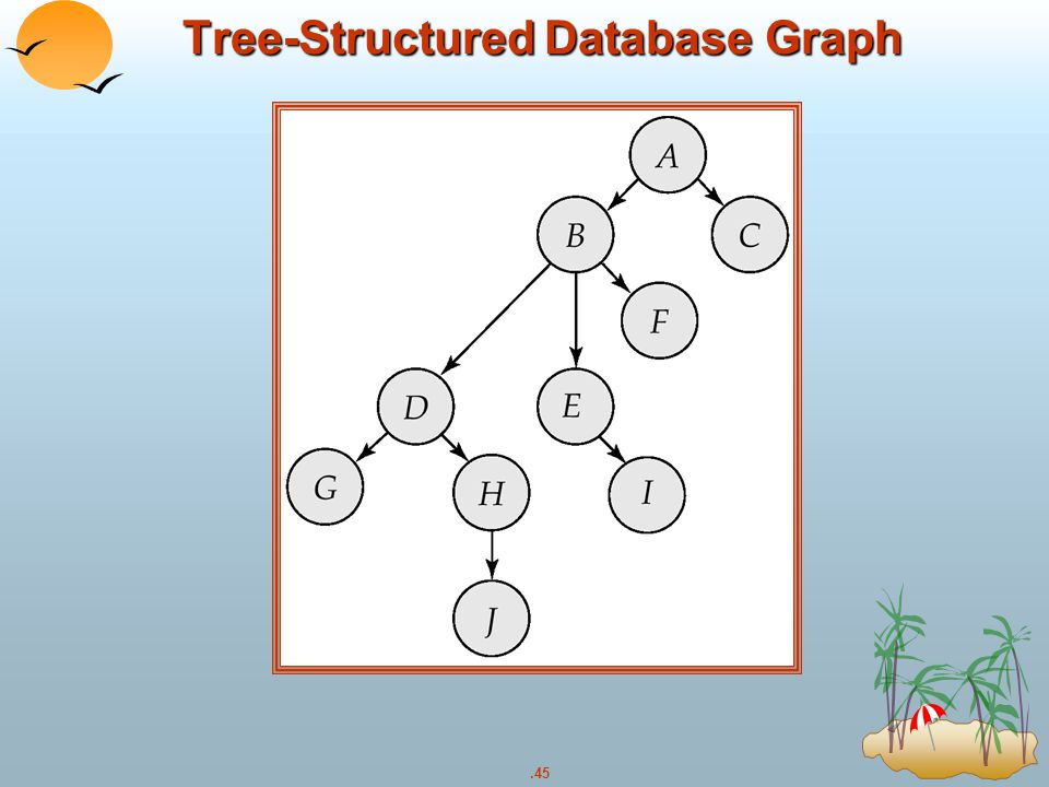 .45 Tree-Structured Database Graph
