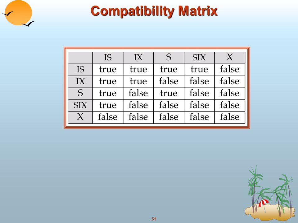 .51 Compatibility Matrix