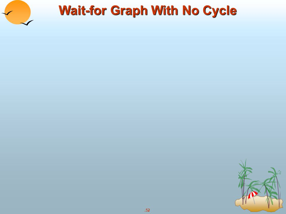 .52 Wait-for Graph With No Cycle