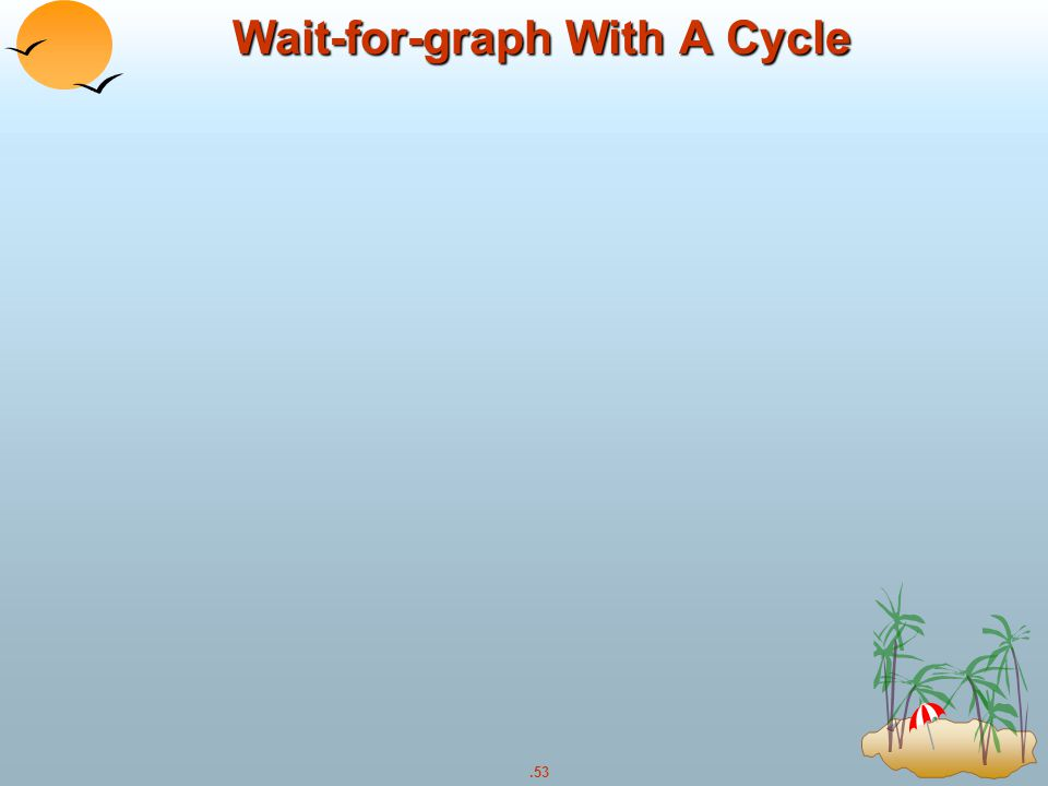 .53 Wait-for-graph With A Cycle