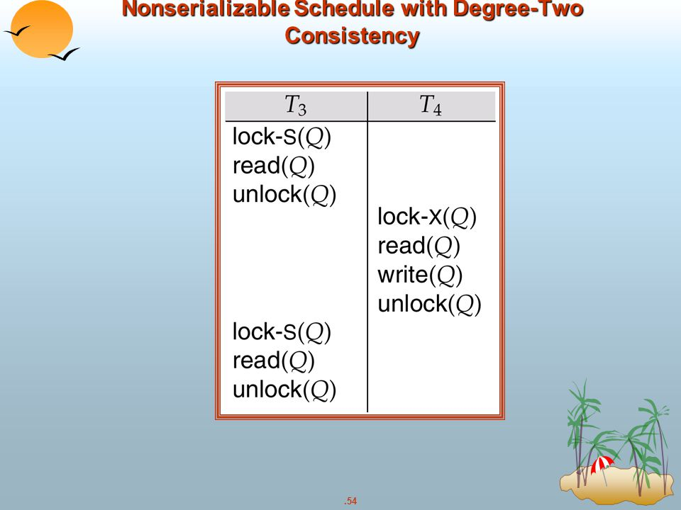 .54 Nonserializable Schedule with Degree-Two Consistency