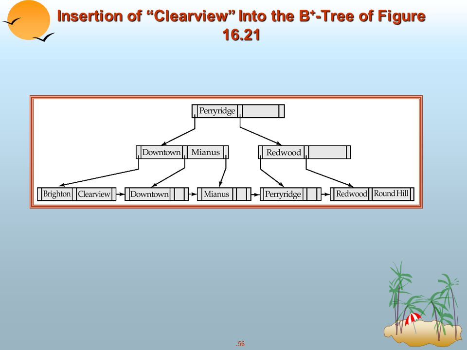 ".56 Insertion of ""Clearview"" Into the B + -Tree of Figure 16.21"