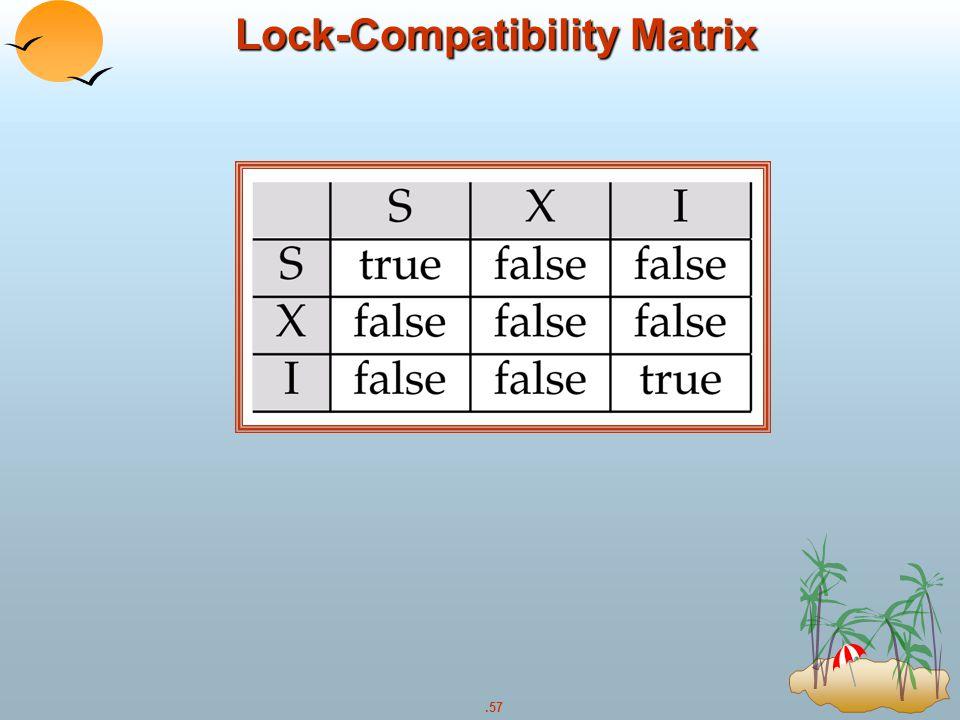 .57 Lock-Compatibility Matrix