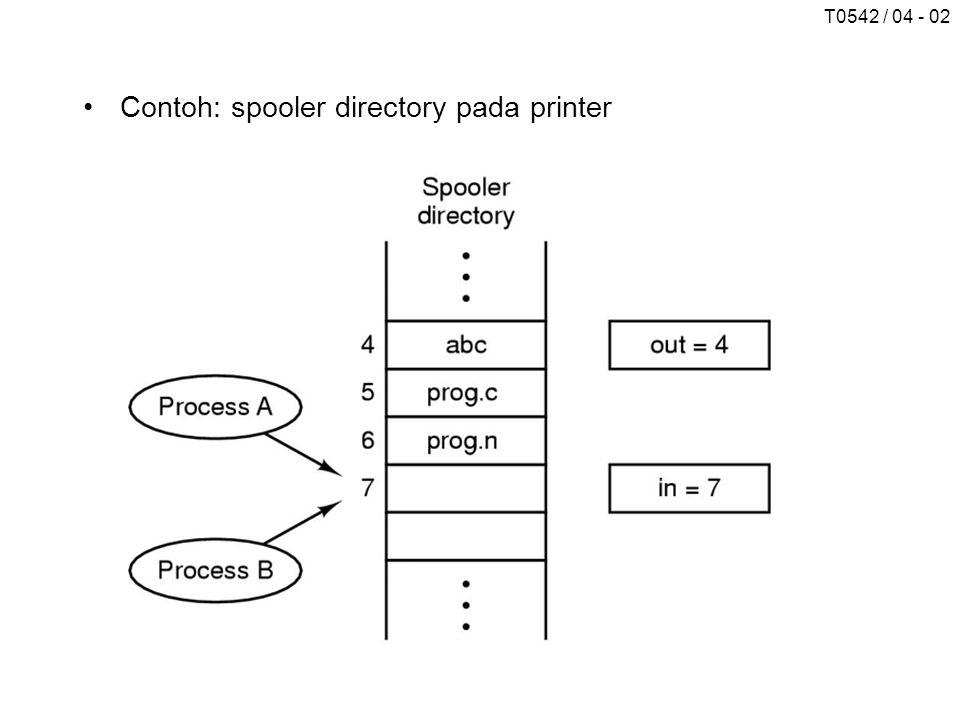 T0542 / 04 - 02 Contoh: spooler directory pada printer