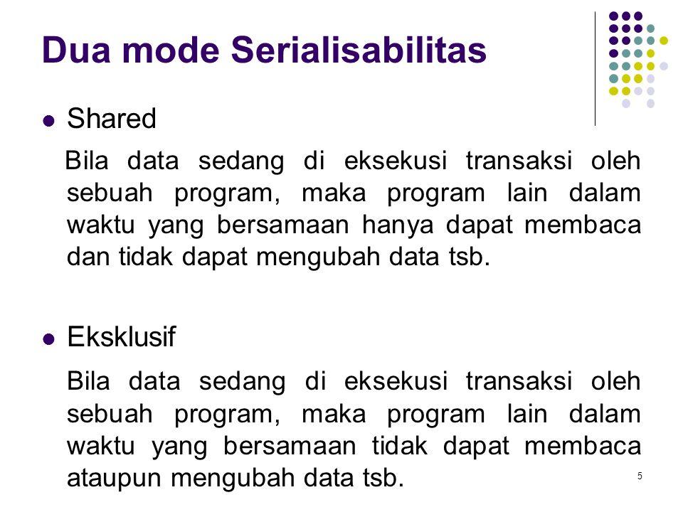 Dua mode Serialisabilitas Shared Bila data sedang di eksekusi transaksi oleh sebuah program, maka program lain dalam waktu yang bersamaan hanya dapat membaca dan tidak dapat mengubah data tsb.