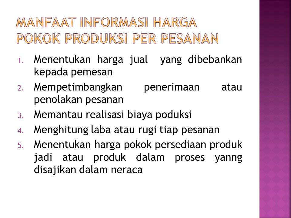  Taksiran biaya produksi untuk pesananRp.xx  Taksiran biaya non produksi yang Rp.