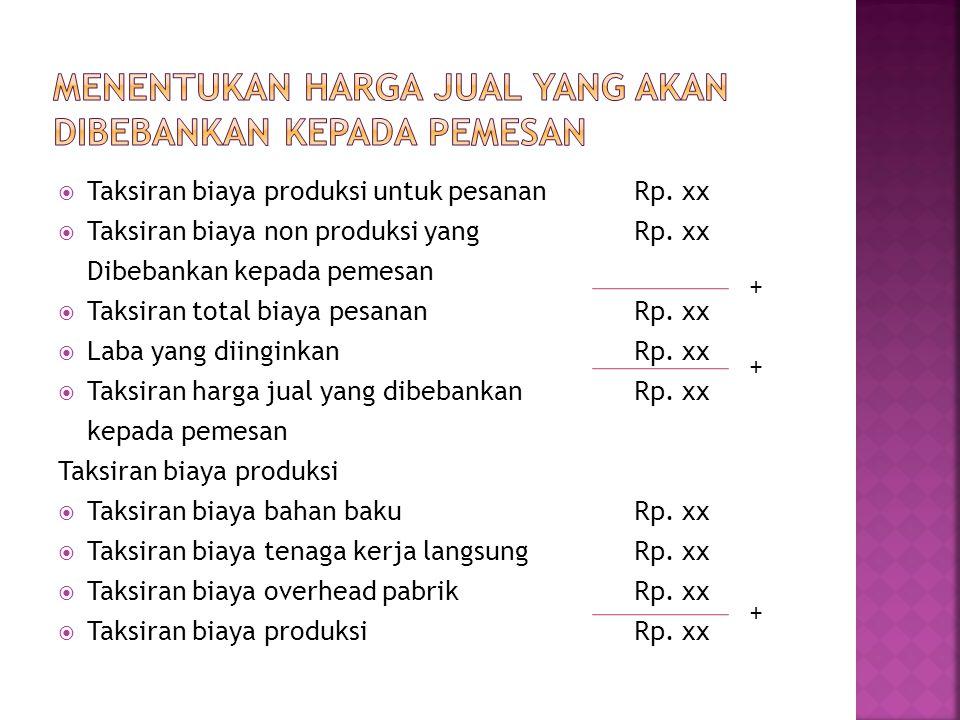  Taksiran biaya produksi untuk pesananRp. xx  Taksiran biaya non produksi yang Rp.