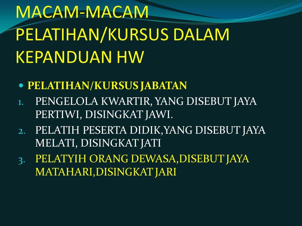 MACAM-MACAM PELATIHAN/KURSUS DALAM KEPANDUAN HW PELATIHAN/KURSUS JABATAN 1. PENGELOLA KWARTIR, YANG DISEBUT JAYA PERTIWI, DISINGKAT JAWI. 2. PELATIH P