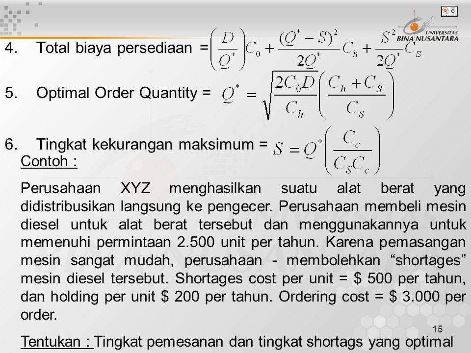 15 4.Total biaya persediaan = 5.Optimal Order Quantity = 6.Tingkat kekurangan maksimum = Contoh : Perusahaan XYZ menghasilkan suatu alat berat yang di