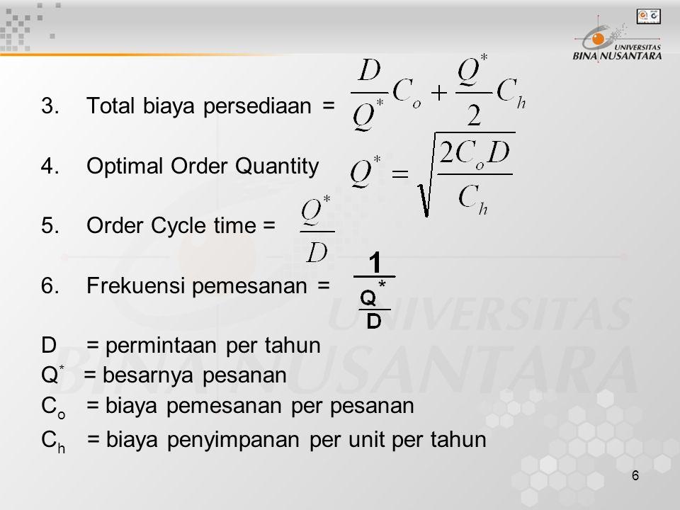 6 3.Total biaya persediaan = 4.Optimal Order Quantity 5.Order Cycle time = 6.Frekuensi pemesanan = D = permintaan per tahun Q * = besarnya pesanan C o