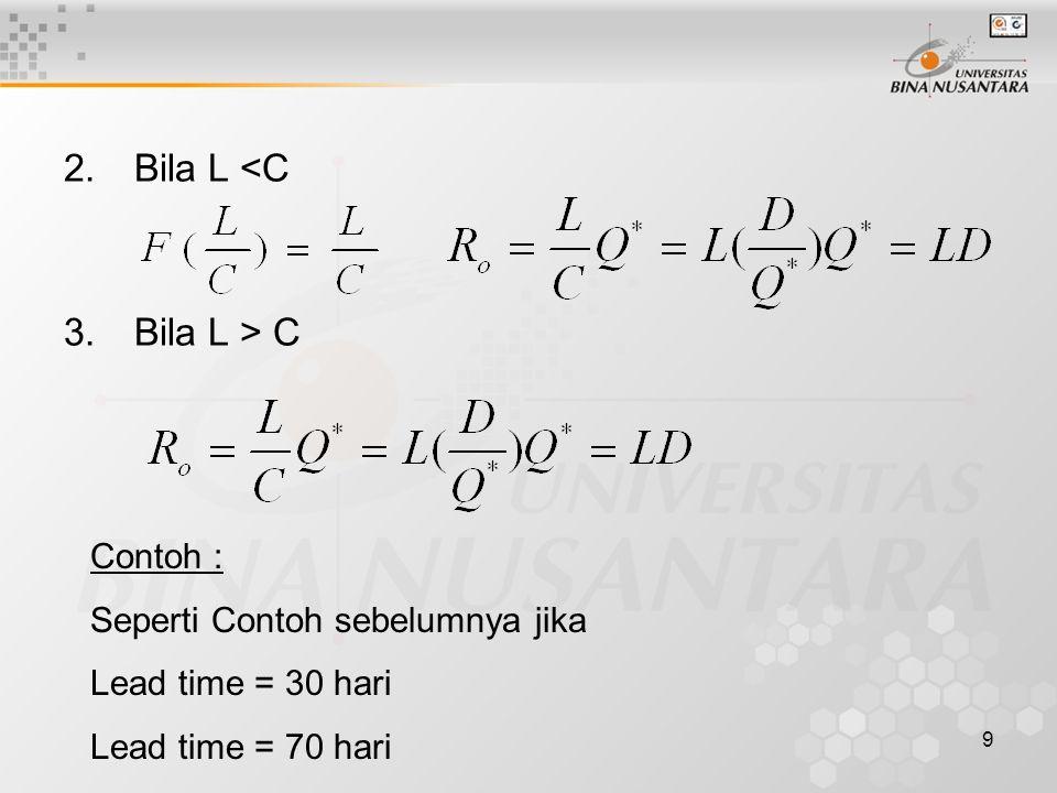 9 2.Bila L <C 3.Bila L > C Contoh : Seperti Contoh sebelumnya jika Lead time = 30 hari Lead time = 70 hari
