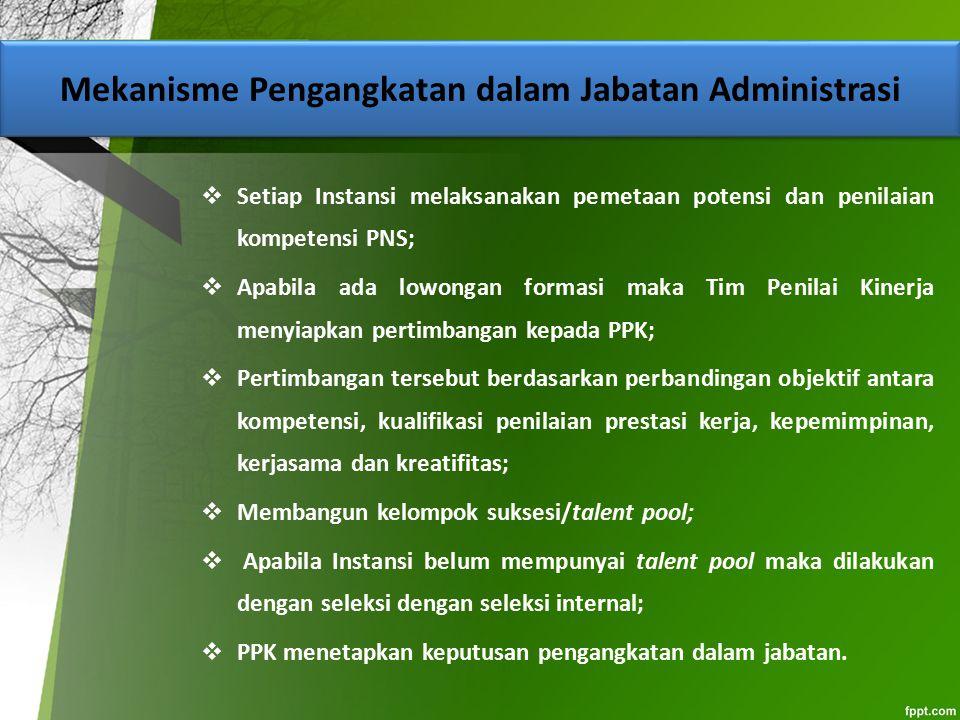 Mekanisme Pengangkatan dalam Jabatan Administrasi  Setiap Instansi melaksanakan pemetaan potensi dan penilaian kompetensi PNS;  Apabila ada lowongan