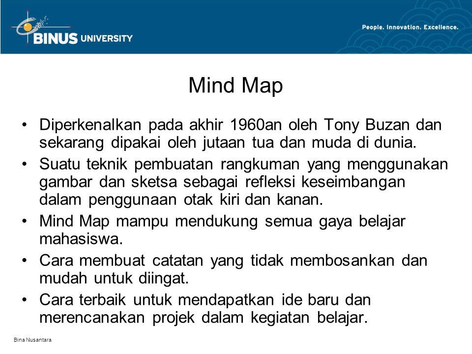 Bina Nusantara Mind Map Diperkenalkan pada akhir 1960an oleh Tony Buzan dan sekarang dipakai oleh jutaan tua dan muda di dunia. Suatu teknik pembuatan