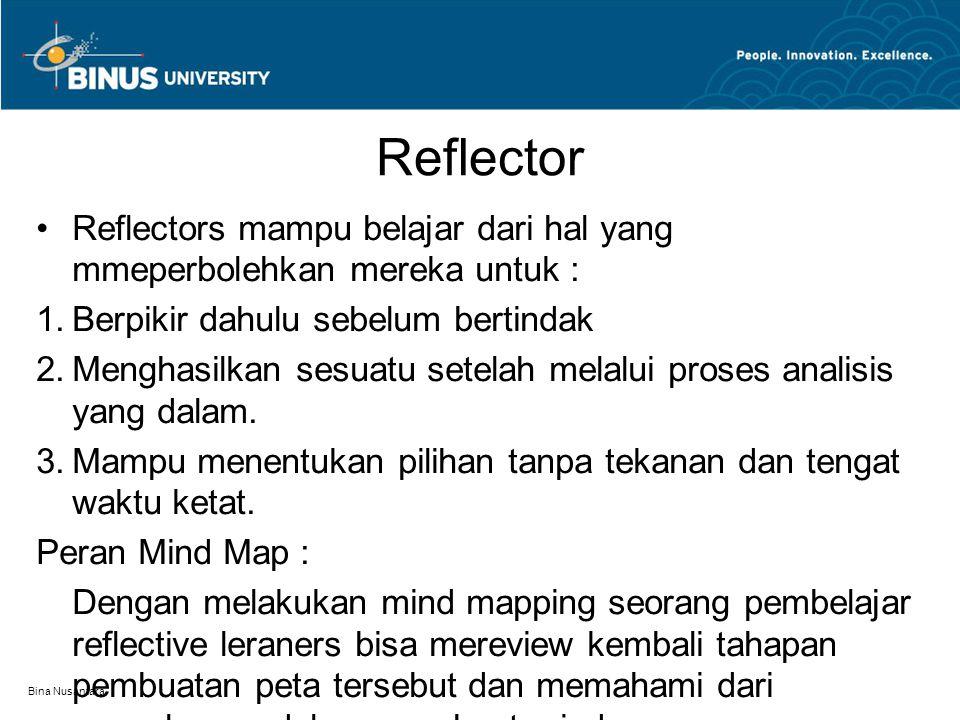 Bina Nusantara Reflector Reflectors mampu belajar dari hal yang mmeperbolehkan mereka untuk : 1.Berpikir dahulu sebelum bertindak 2.Menghasilkan sesua