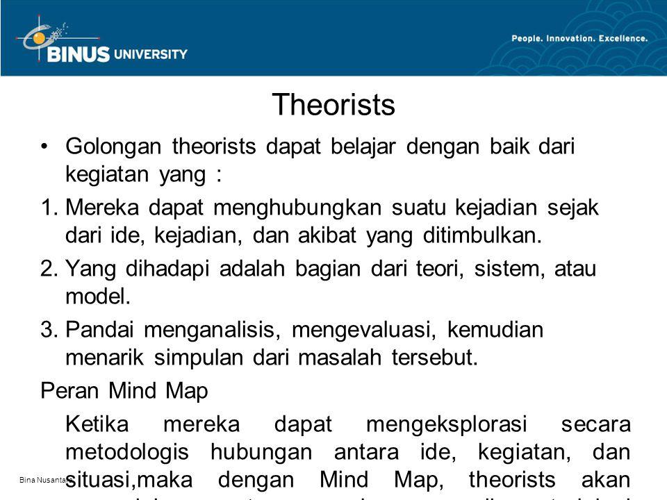 Bina Nusantara Theorists Golongan theorists dapat belajar dengan baik dari kegiatan yang : 1.Mereka dapat menghubungkan suatu kejadian sejak dari ide,