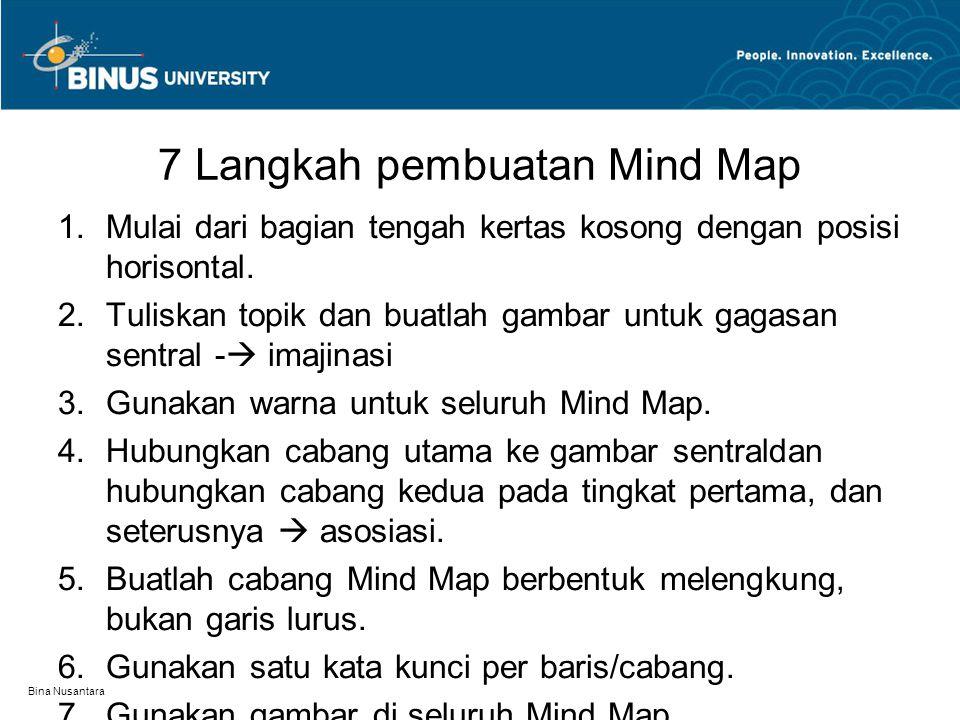 Bina Nusantara 7 Langkah pembuatan Mind Map 1.Mulai dari bagian tengah kertas kosong dengan posisi horisontal. 2.Tuliskan topik dan buatlah gambar unt