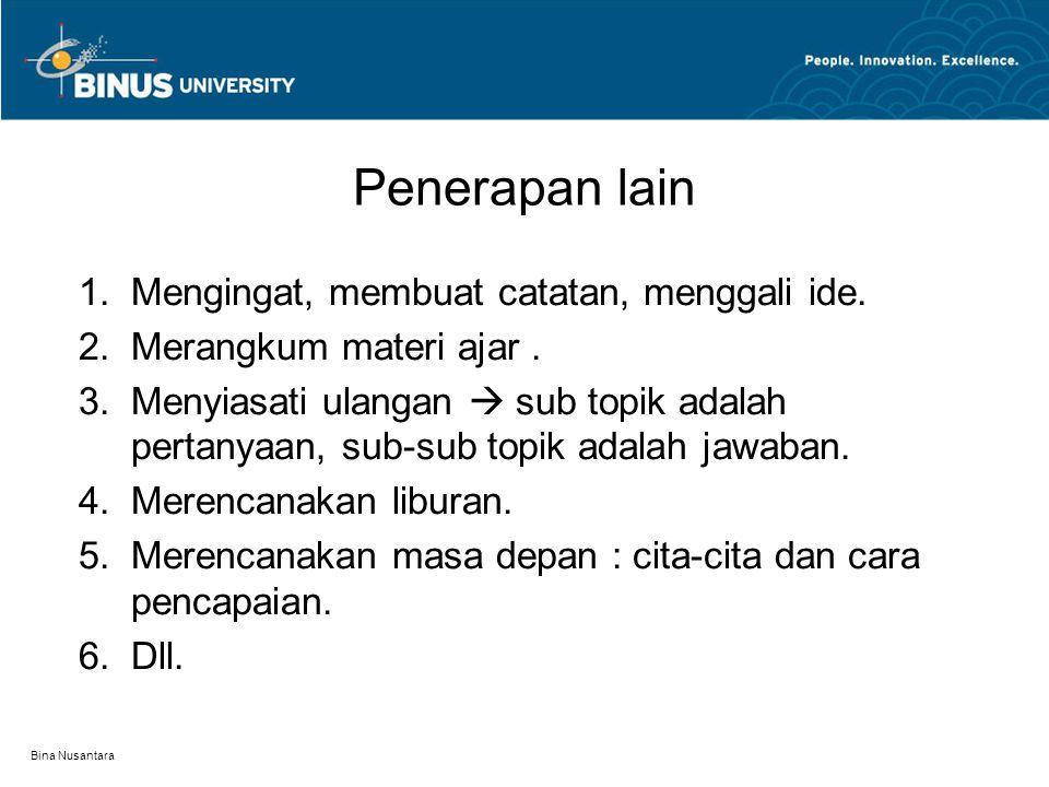 Bina Nusantara Penerapan lain 1.Mengingat, membuat catatan, menggali ide. 2.Merangkum materi ajar. 3.Menyiasati ulangan  sub topik adalah pertanyaan,