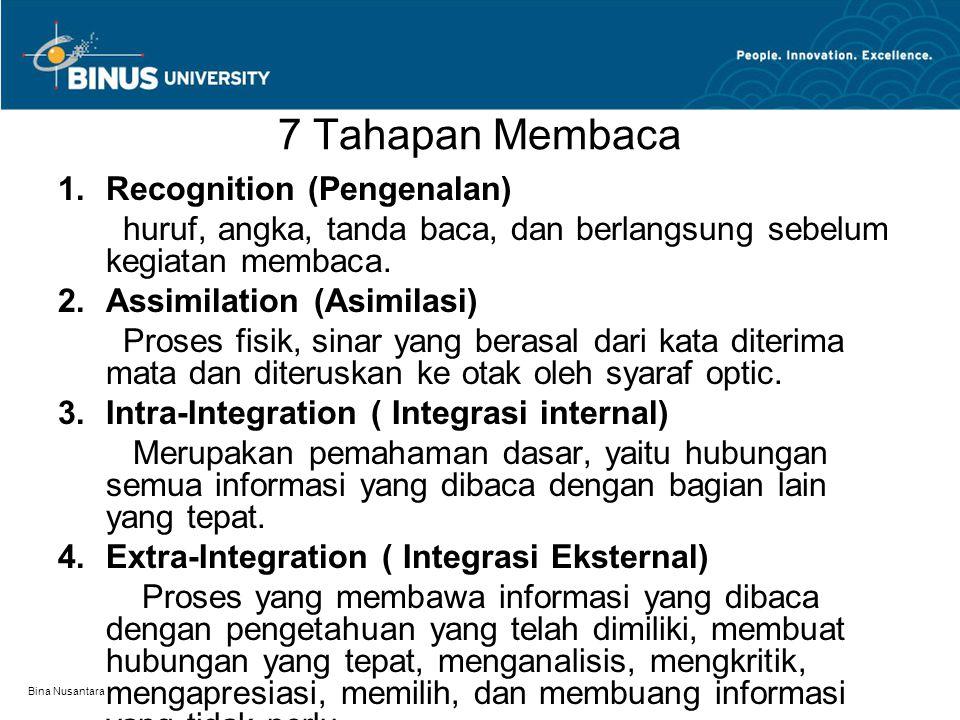 Bina Nusantara 7 Tahapan Membaca 1.Recognition (Pengenalan) huruf, angka, tanda baca, dan berlangsung sebelum kegiatan membaca. 2.Assimilation (Asimil