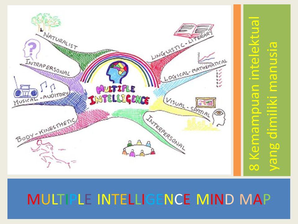 MULTIPLE INTELLIGENCE MIND MAP 8 Kemampuan intelektual yang dimiliki manusia