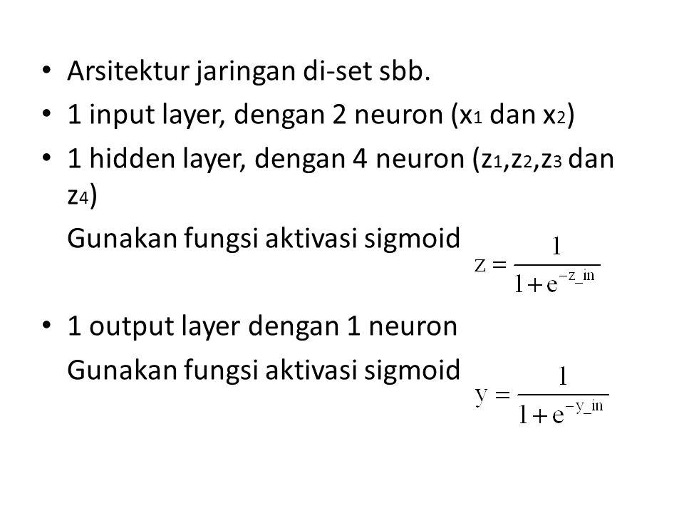 Arsitektur jaringan di-set sbb. 1 input layer, dengan 2 neuron (x 1 dan x 2 ) 1 hidden layer, dengan 4 neuron (z 1,z 2,z 3 dan z 4 ) Gunakan fungsi ak