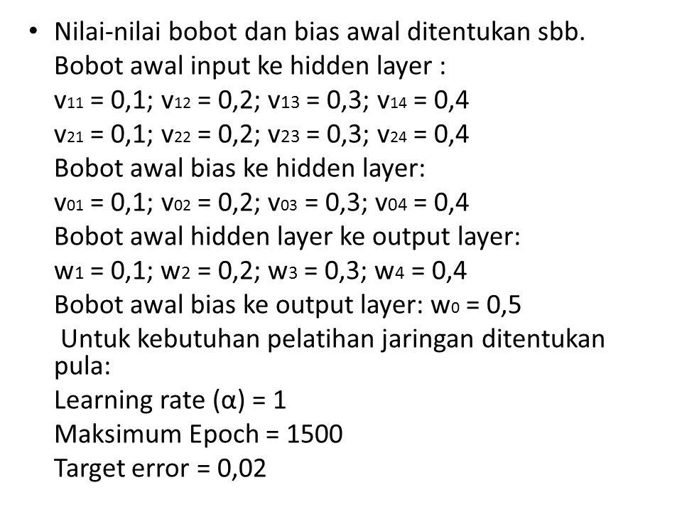 Nilai-nilai bobot dan bias awal ditentukan sbb. Bobot awal input ke hidden layer : v 11 = 0,1; v 12 = 0,2; v 13 = 0,3; v 14 = 0,4 v 21 = 0,1; v 22 = 0