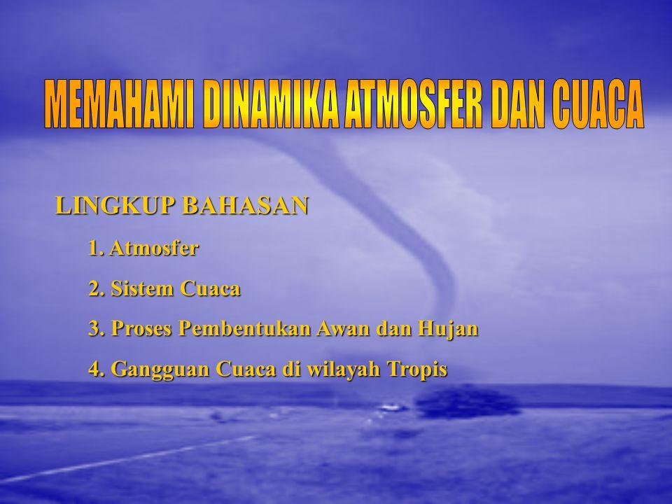 LINGKUP BAHASAN 1.Atmosfer 1. Atmosfer 2. Sistem Cuaca 2.