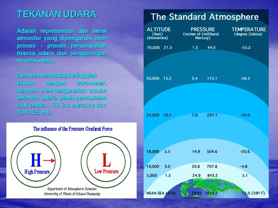 TEMPERATUR/ SUHU UDARA Merupakan ukuran dari panas yang dikandung oleh suatu zat / benda Dinyatakan dalam derajad Celsius atau Fahrenheit. Temperatur