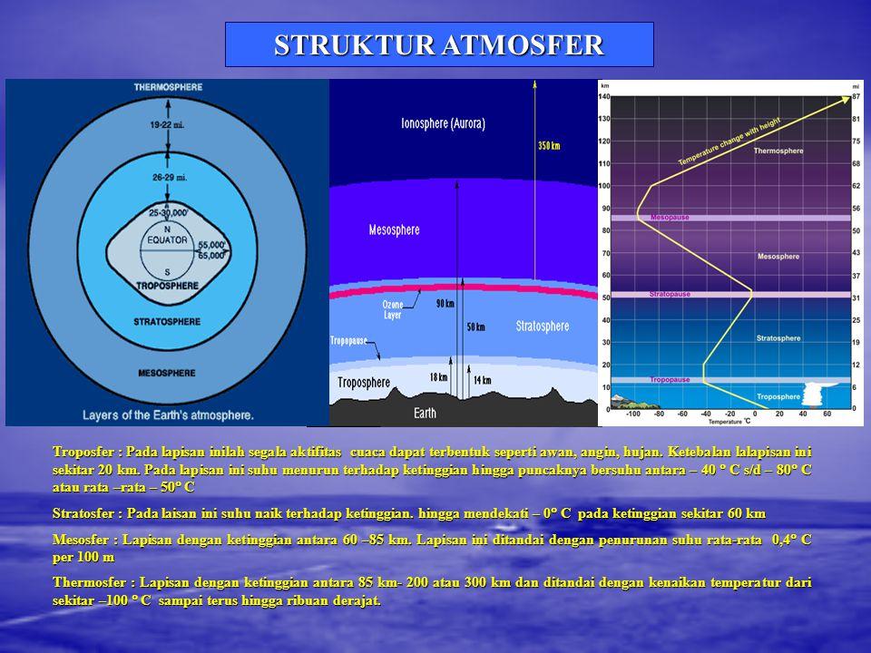 STRUKTUR ATMOSFER Troposfer : Pada lapisan inilah segala aktifitas cuaca dapat terbentuk seperti awan, angin, hujan.