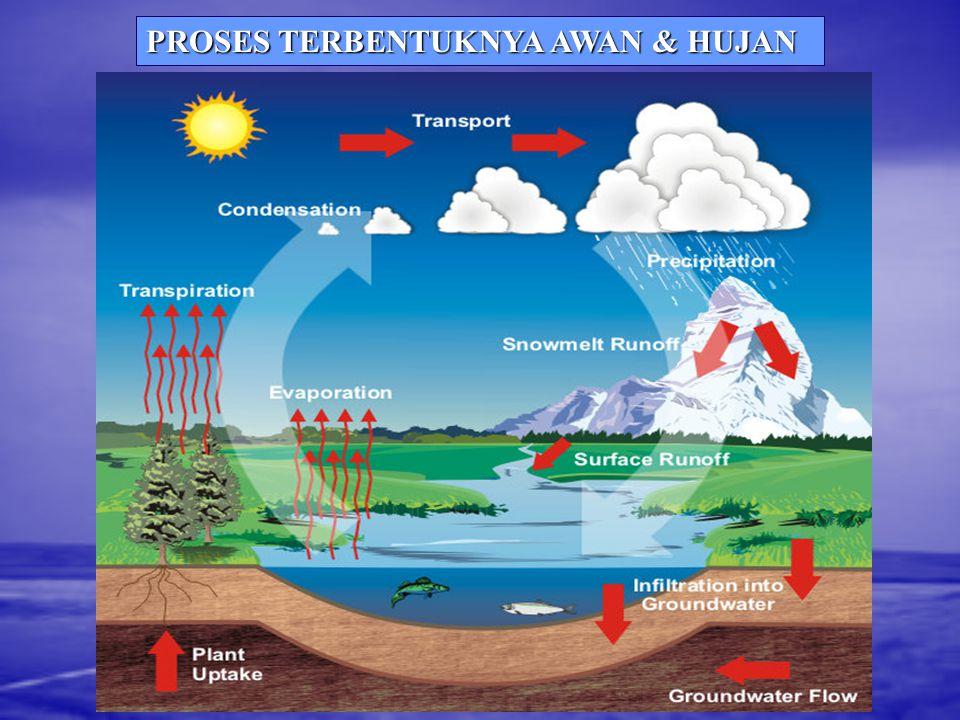 Kelompok Awan Rendah yang Menjulang Cumulus Ketidak stabilan udara dilapisan bagian bawah akan menghasilkan turbulensi, tetapi tidak terjadi icing yan