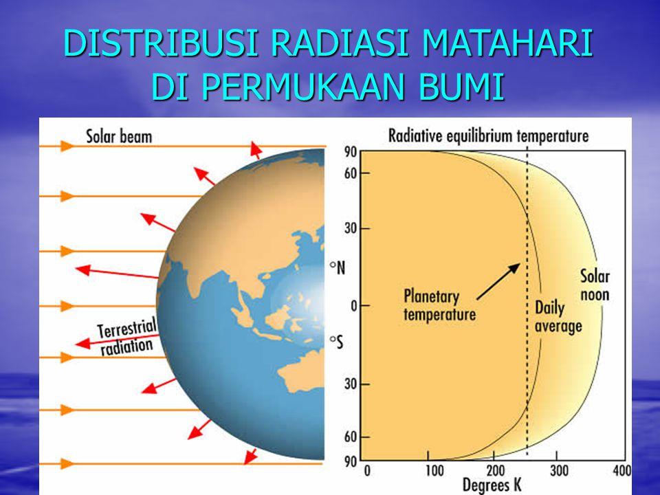PENGARUH GLOBAL : GEJALA EL-NINO & LA-NINA Kondisi Anomali Suhu Muka Laut ( o C) Anomali Suhu Muka Laut ( o C)  3 3 3 3 2 - 3 1 - 2 0 - 1.0 -1 - -2 -2 - - 3 ≤ - 3 El Nino kuatSedanglemahnormal--- La Nina ---normallemahsedangKuat NILAI SOI (P TAHITI-P DARWIN) FENOMENA YANG AKAN TERJADI Di bawah - 10 selama 6 bulan El Nino kuat - 5 s/d - 10 selama 6 bulan El Nino lemah-sedang - 5 s/d + 5 selama 6 bulan Normal + 5 s/d + 10 selama 6 bulan La Nina lemah-sedang Di atas + 10 selama 6 bulan La Nina kuat