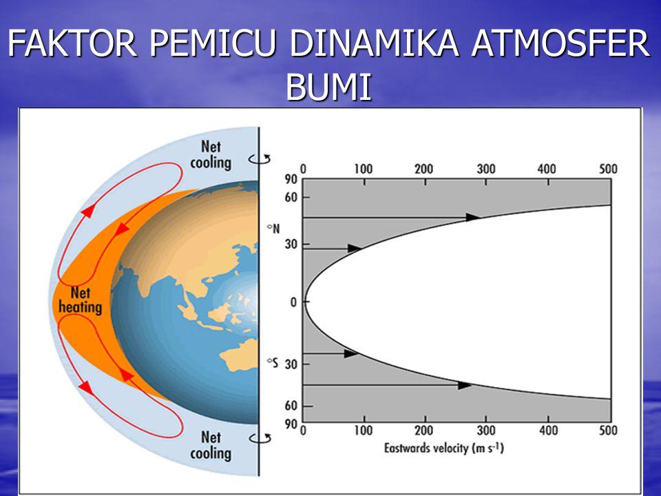 Squall Gusty Squall dan Gust umumnya dihasilkan dari akhir tahap matang awan Cumulo Nimbus dimana sebagian besar gerakan udara dalam awan adalah ke bawah setelah menyentuh / memukul permukaan bumi mengalir mendatar.