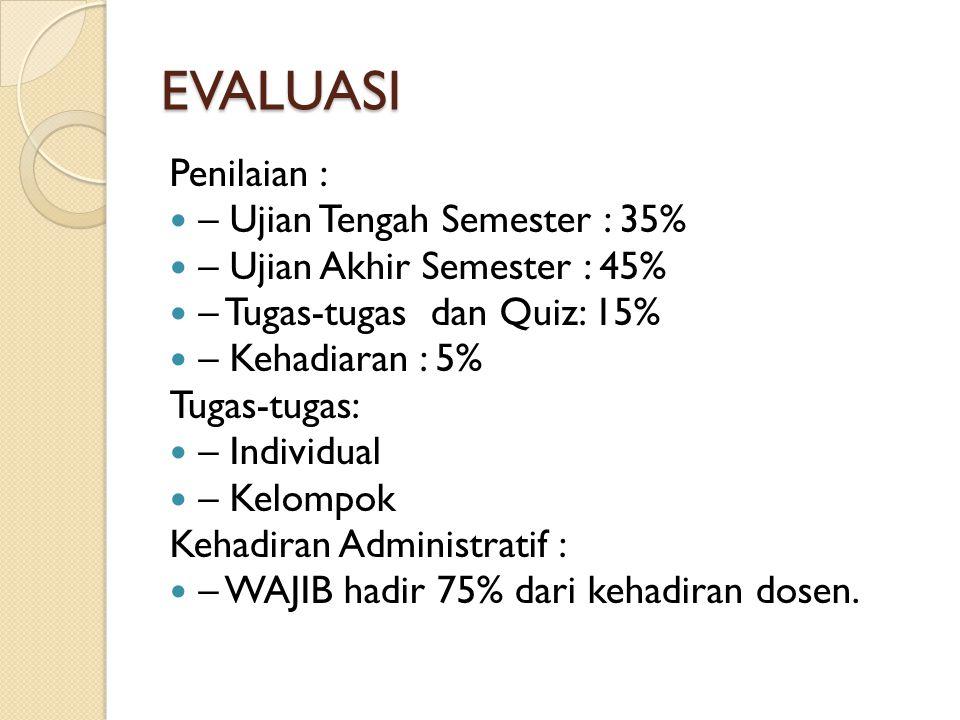EVALUASI Penilaian : – Ujian Tengah Semester : 35% – Ujian Akhir Semester : 45% – Tugas-tugas dan Quiz: 15% – Kehadiaran : 5% Tugas-tugas: – Individua