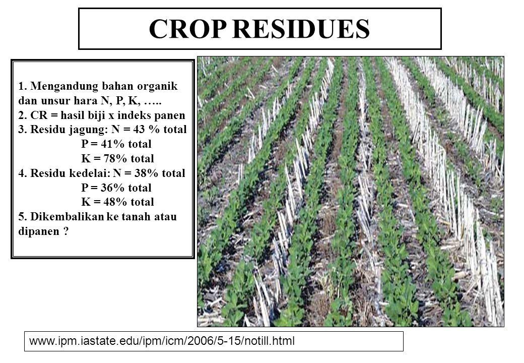 CROP RESIDUES 1. Mengandung bahan organik dan unsur hara N, P, K, ….. 2. CR = hasil biji x indeks panen 3. Residu jagung: N = 43 % total P = 41% total