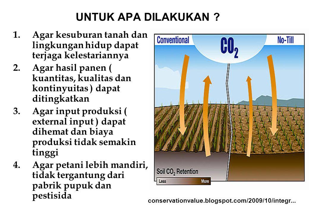 UNTUK APA DILAKUKAN ? 1.Agar kesuburan tanah dan lingkungan hidup dapat terjaga kelestariannya 2.Agar hasil panen ( kuantitas, kualitas dan kontinyuit