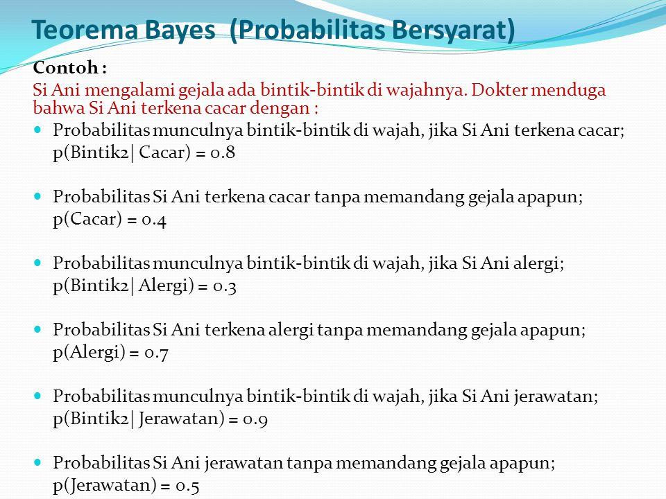 Teorema Bayes (Probabilitas Bersyarat) Contoh : Si Ani mengalami gejala ada bintik-bintik di wajahnya. Dokter menduga bahwa Si Ani terkena cacar denga