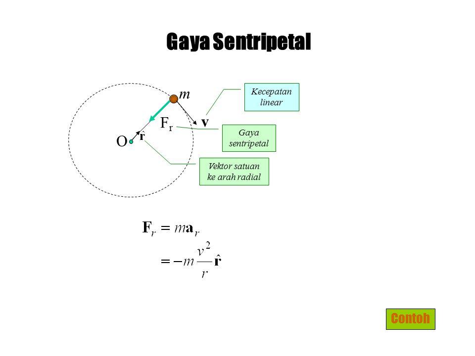 m FrFr v O Vektor satuan ke arah radial Gaya sentripetal Kecepatan linear Contoh