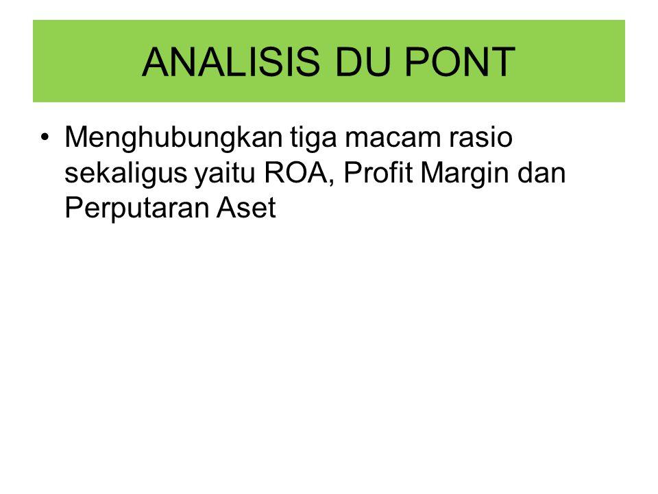 ANALISIS DU PONT Menghubungkan tiga macam rasio sekaligus yaitu ROA, Profit Margin dan Perputaran Aset