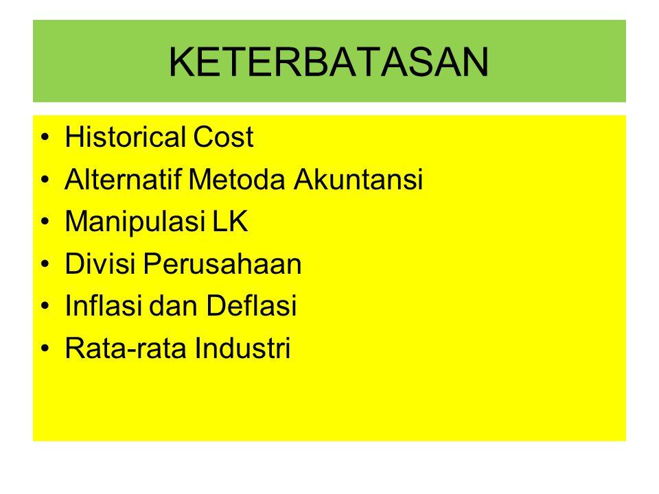 KETERBATASAN Historical Cost Alternatif Metoda Akuntansi Manipulasi LK Divisi Perusahaan Inflasi dan Deflasi Rata-rata Industri