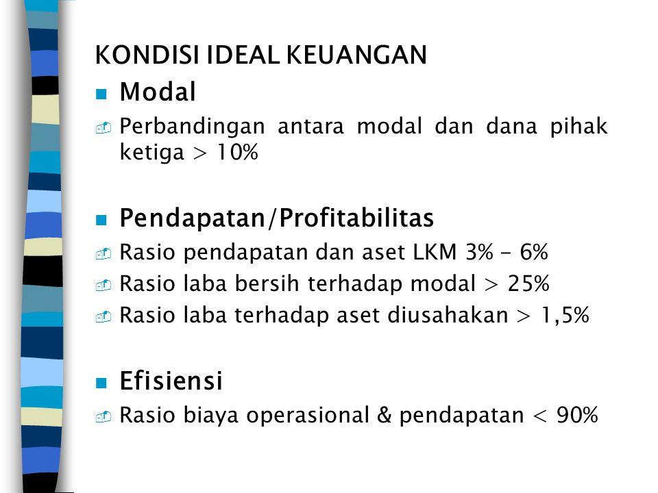 KONDISI IDEAL KEUANGAN n Modal - Perbandingan antara modal dan dana pihak ketiga > 10% n Pendapatan/Profitabilitas - Rasio pendapatan dan aset LKM 3%