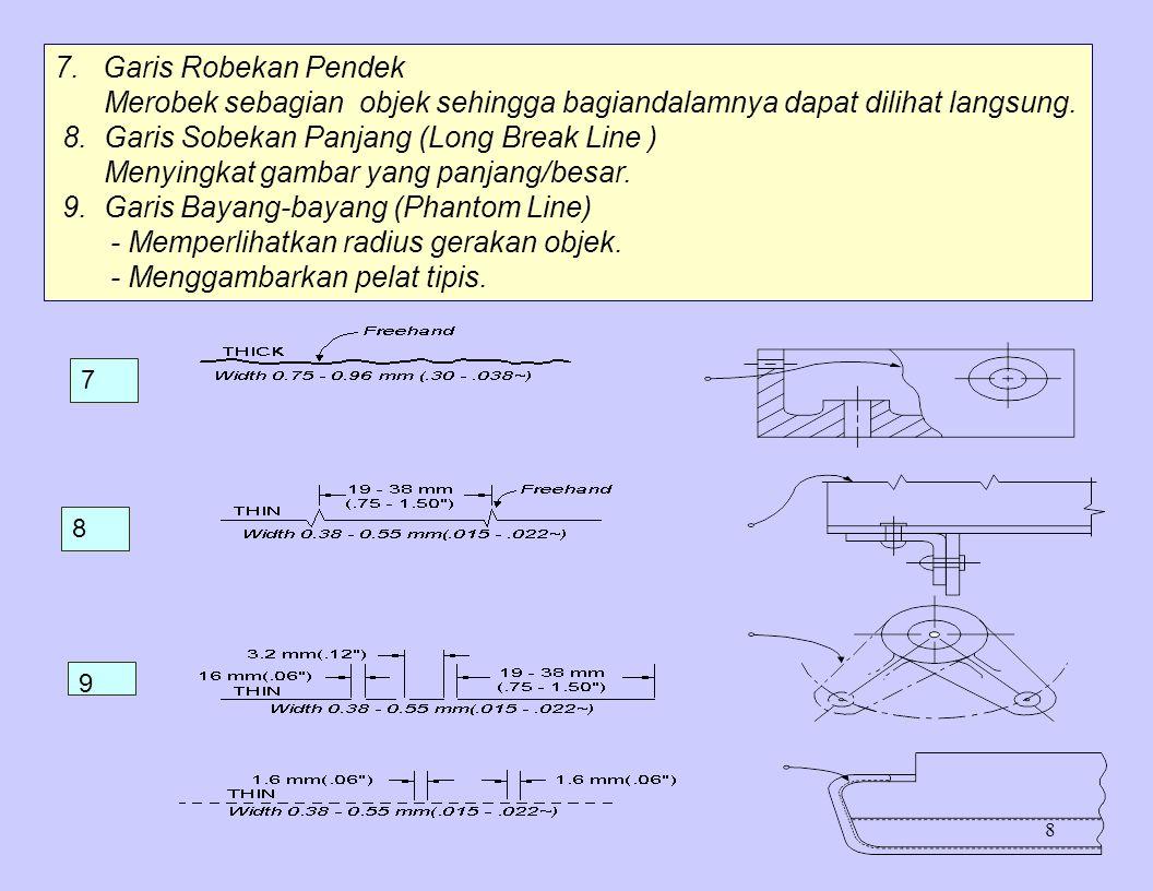 8 7. Garis Robekan Pendek Merobek sebagian objek sehingga bagiandalamnya dapat dilihat langsung. 8. Garis Sobekan Panjang (Long Break Line ) Menyingka