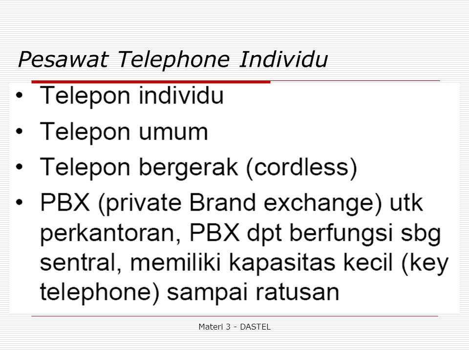 Materi 3 - DASTEL Pesawat Telephone Individu