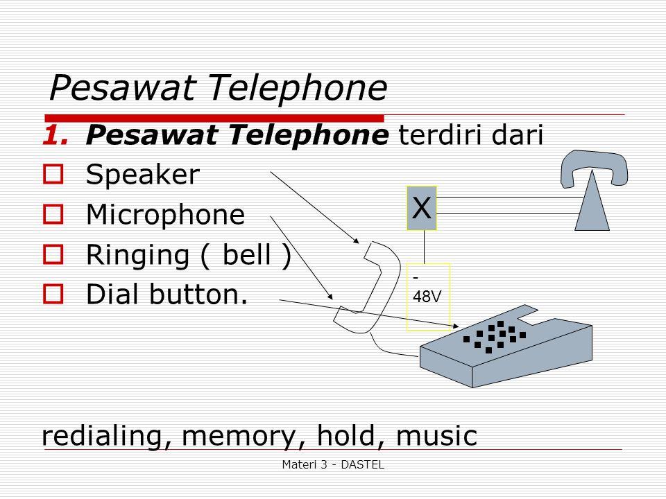 Pesawat Telephone 1.Pesawat Telephone terdiri dari  Speaker  Microphone  Ringing ( bell )  Dial button.