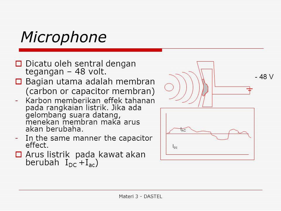Materi 3 - DASTEL Syarat Kerja Teleprinter : Pesawat bekerja berdasarkan prinsip start-stop, panjang pulsa 20 ms dan berurutan panjang pulsa stop 30 ms, Kecepatan pesawat 50 bps.