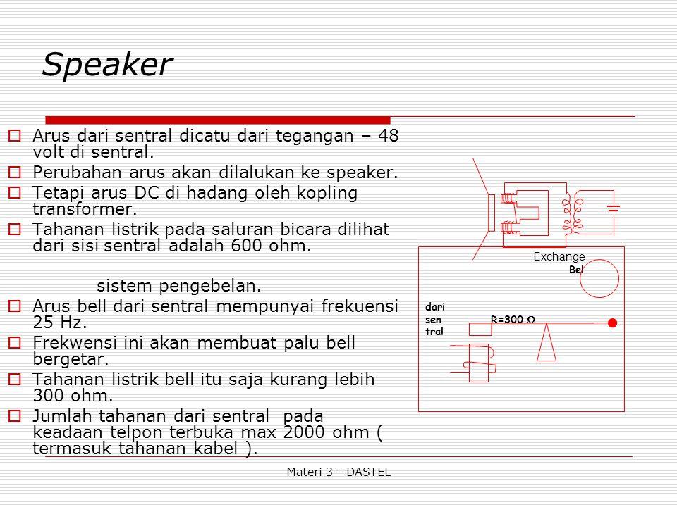 Materi 3 - DASTEL Bagian dial  rotary dial sistem - pulse mode.