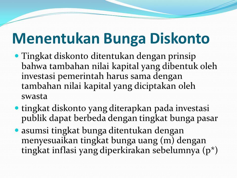 Menentukan Bunga Diskonto Tingkat diskonto ditentukan dengan prinsip bahwa tambahan nilai kapital yang dibentuk oleh investasi pemerintah harus sama d