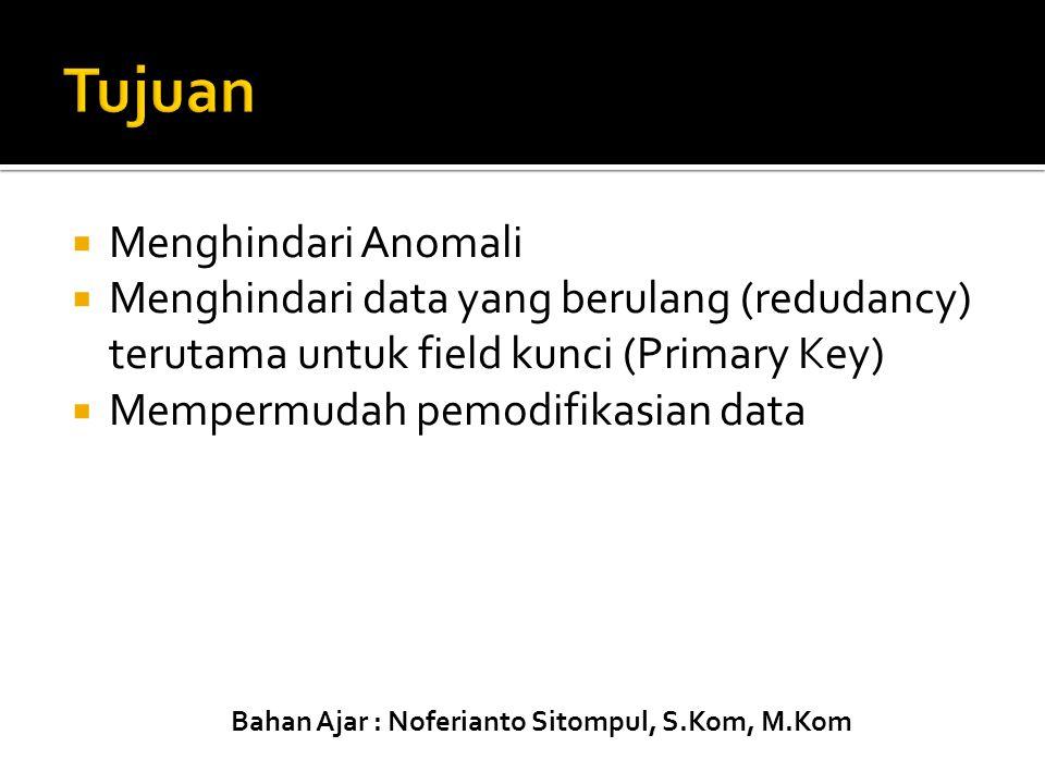 Bahan Ajar : Noferianto Sitompul, S.Kom, M.Kom  Menghindari Anomali  Menghindari data yang berulang (redudancy) terutama untuk field kunci (Primary
